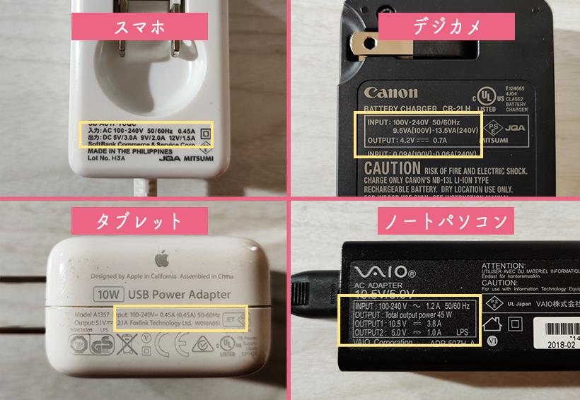 海外でそのまま使用できる電化製品の表示